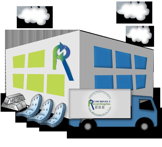On Site Mattress Recycling & Materials | Long Island & New York